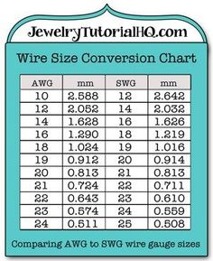 Wire gauge to inches and millimeters conversion chart jewelry jewelry wire wire gauge size conversion chart comparing awg american wire gauge to swg british standard wire gauge different parts of the world use greentooth Gallery