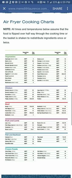 convection oven conversion chart using the convection cooking
