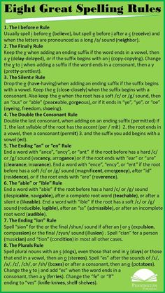 are the Eight Great Spelling Rules with links to memorable songs and raps to help your students (and you) remember them. TURN THEM UP! Teaching English Grammar, English Writing Skills, English Vocabulary Words, Grammar Lessons, English Language Learning, Teaching Writing, English Words, English Lessons, Teaching Resources