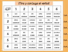 ¡TIRA Y CONJUGA EL VERBO! from FUNtasticO Spanish Materials on TeachersNotebook.com (1 page)