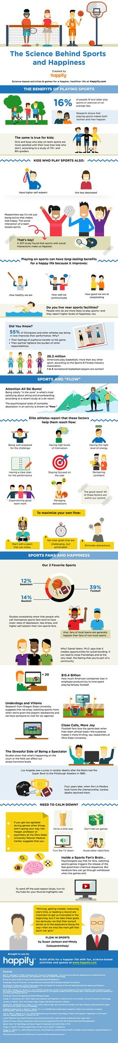 Infographic: Did You Play Sports as a Kid? Here's Why You're Better Off