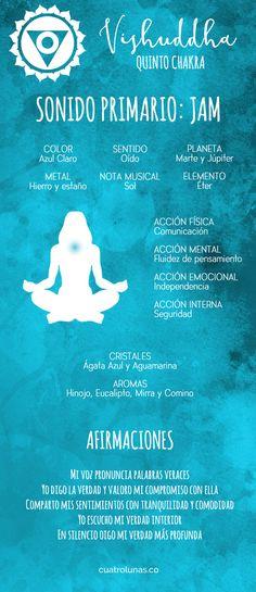 Cómo armonizar el quinto chakra - Vishuddha | Cuatro Lunas