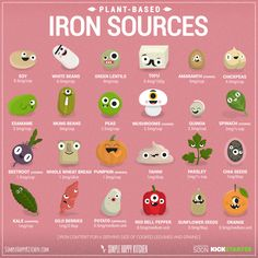 Plant Based Iron Sources. Vegan food contains all the iron you need, You can find lots of healthy, cruelty free iron in Soy, White beans, Lentils, Tofu, Amaranth, Chickpeas, Edamame, Mung beans, Peas, Mushrooms, Quinoa, Spinach, Beetroot, Whole wheat bread, Pumpkin, Tahini, Parsley, Chia seeds, Kale, Goji berries, Potato, Bell pepper, Sunflower seeds, Orange and many many more. Going vegan is easy! © Simple Happy Kitchen