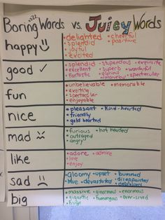 Narrative writing, grade, anchor chart, writers workshop, Ela Have students in groups and each group choose a boring word and come up with synonyms for that word to use in their writing Writing Strategies, Writing Lessons, Teaching Writing, Student Teaching, Writing Skills, Writing Activities, Writing Rubrics, Paragraph Writing, Opinion Writing
