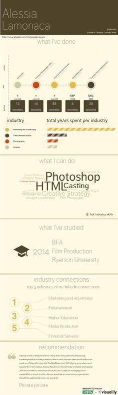 My #resume created on Visual.ly - Alessia Lamonaca