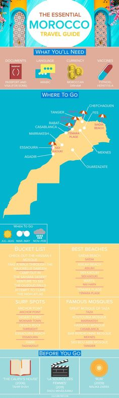 The Essential Travel Guide to Morocco (Infographic)|Pinterest: @theculturetrip