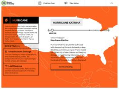Hurricane Katrina, Take Action, Finding Yourself, Surface, Web Design, Soul Searching, Design Web, Website Designs