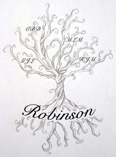 family tree tattoos with names - Macleod -Alisha -Maisie -Roberta