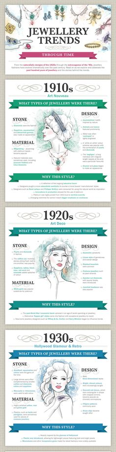 Infographic: 100 Years Of Jewelry Trends From 1910s To 2010s - DesignTAXI.com