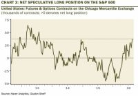 Zero Hedge   On a long enough timeline the survival rate for everyone drops to…