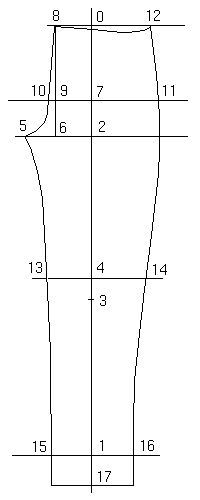 draft custom pants.  make sure you go to the page before to put in your custom measurements =)