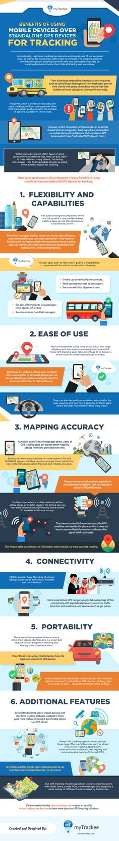 Smartphone GPS vs Standalone GPS - The Best Navigation System for Tracking? Smartphone Gps, Gps Tracking Device, Data Visualization, Benefit, Infographics, Technology, Science, Magazine, Electronics