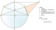 Infographic Triangle, Area, Circle with Perpendicular Diameters, Tangent, Secant