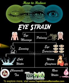 Prev post1 of 3Next Eye strain is a common problem today. It can happen for a number of reasons. Some common causes are lack of sleep, staring at digital devices for long stretches of time, reading in low light for a long time without taking a break, allergies, incorrect vision prescription, exposure to bright light