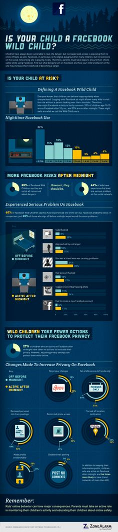 Is Your Child a Facebook Wild Child?[INFOGRAPHIC]
