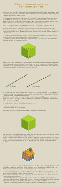 Comments Difference between isometric and non-isometric pixel art. Or mainly, what is isometric pixel art. Contact If you think that you didn't understand this tutorial fully then you can always se...