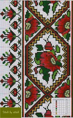 Українські традиційні орнаменти