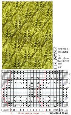 Free Knitting Pattern for Easy Jordan Baby Blanket - This easy blanket is knit w.Ravelry: Cedar Point pattern by Espace Tricot Sidney Crafts: Modinh Cable Knitting Patterns, Knitting Charts, Lace Knitting, Knitting Stitches, Lace Patterns, Stitch Patterns, Crochet Patterns, Knit Headband Pattern, Knitted Headband