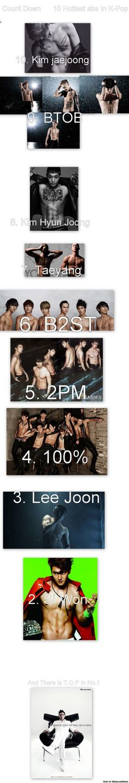 【 Kpoppers Understand 】 K-pop, kpop, meme, memes, funny, abs contest, Jaejoong, BTOB, Hyun Joong, Taeyang, B2ST, 2PM, 100%, Lee Joon, Siwon, T.O.P