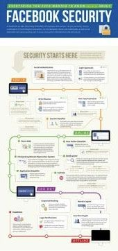 marketing for your online venture