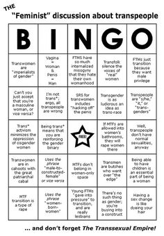"""Radical feminists/trans* bingo. There's a reason why trans* people often call RadFems """"RadiScum""""."""