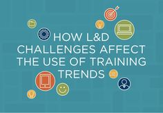 We polled participants on the state of their training & the challenges…