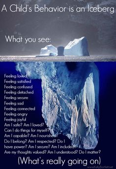 Behavior is an Iceberg....uh...another reminder that I need to be a more patient and sensitive parent