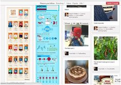 Pinterest - 2012's social media success tory?