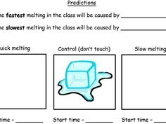 Ice Cube Melting Experiment This experiment was used with a lower class, however it can be adapted to suit any primary school year group. Ice Cube Melting, Primary School, Teaching Resources, How To Plan, Upper Elementary, 2nd Grades