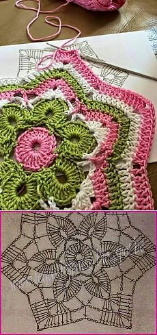Crochet mandala patterns are a vibrant way to add yarny goodness to your home. This free crochet pattern is bright and beautiful, allowing you to use up scraps Crochet Motifs, Crochet Blocks, Crochet Diagram, Crochet Doilies, Crochet Flowers, Crochet Patterns, Crochet Stitches, Lace Doilies, Afghan Patterns