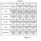 This is a rubric I created to help score a vocabulary web.  When students had turned in 3 webs, I would grade them.  ...