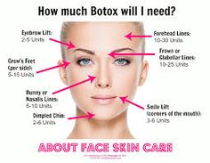 Offering Rhode Island Botox, Juvederm, Voluma and Sculptra concierge injections. Our RI medical spa provides Botox and dermal fillers from an experienced and Cosmetic Treatments, Anti Aging Treatments, Skin Treatments, Botox Injection Sites, Botox Injections, Anti Wrinkle Injections, Facial Fillers, Botox Fillers, Lip Fillers