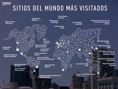 Facebook elabora un mapa de tendencias sobre los lugares más visitados del mundo en 2013 a partir de los check-in de los usuarios. Las Ramblas de Barcelona, entre los sitios más frecuentados del mundo ¡Todo un orgullo para cualquier barcelonés! :-D