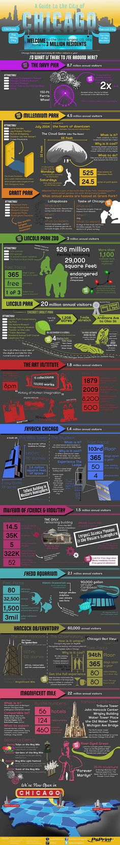 Guide for the city of Chicago: An infographic by the team at PsPrint for Chicago Chicago Travel, Chicago Trip, Bike Rental Chicago, Chicago To Do, Chicago Parking, Union Station Chicago, Chicago Style, Chicago Museums, Navy Pier Chicago