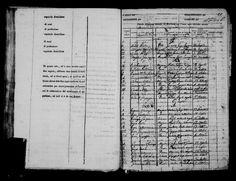Asaro in 1821 Mazara additional birth registry index Birth, Personalized Items, Being A Mom