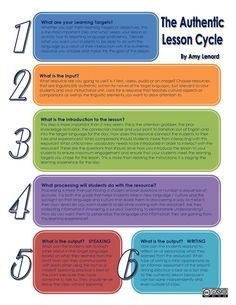the authentic lesson cycle
