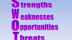 SWOT analysis is a strategic planning method