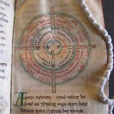 byrhtferth diagram, 'Ramsey Computus' (1086 – 1092) was the highlight of the Medieval four-fold way of thinking, in a visible form