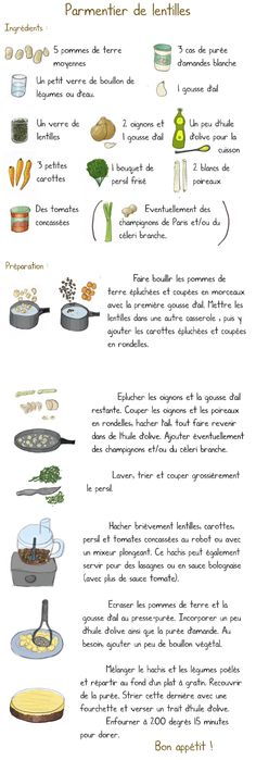 French vegan hachis parmentier with lentils - in french, but with drawings.