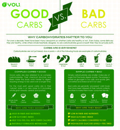 The Scoop on Carbs & Why They're Good for You | Oh My Foodness!
