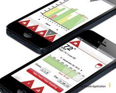 https://www.behance.net/gallery/8161779/EIA-Mobile-Application-Inhaler-Re-Design
