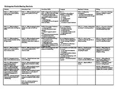 I Made This Whole Group Lesson Plan Template To Include The Common