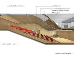 Auditorium Architecture, Theater Architecture, Auditorium Design, Architecture Details, Auditorium Plan, Hall Design, Theatre Design, Interior Design Presentation, Learning Spaces