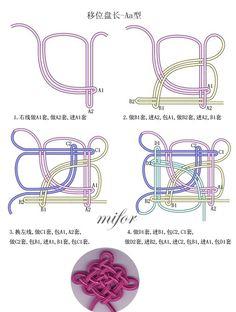 Panchang knot