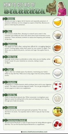 Natural Home Remedies Bristol Stool Chart How Your Poop Affects Your Health Natural Health Remedies, Natural Cures, Herbal Remedies, Holistic Remedies, Natural Healing, Home Remedies For Diarrhea, Constipation Remedies, Health And Wellness, Natural Treatments