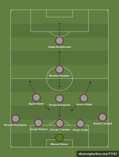 Create and share your football formations and tactics Football Coaching Drills, Soccer Drills, Football Formations, Football Tactics, Ricardo Rodriguez, Football Stuff, Soccer Training, Team Names, Liverpool Fc
