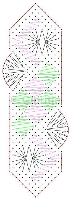Dentelles et créations de Gibritte - Créations, mise en carte et astuces en dentelle aux fuseaux, cartons gratuits, utilisation et tutos du logiciel Knipling