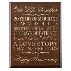 20th Wedding Anniversary Wall Plaque Gifts For Her