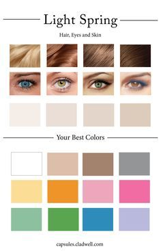 How To Create Your Personal Color Palette (Plus Take Our Color Quiz)