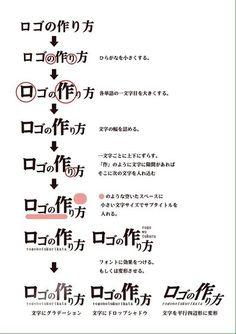 デザイン how to draw a wolf - Drawing Tips Web Design, Type Design, Layout Design, Logo Design, Japanese Logo, Japanese Typography, Typography Logo, Typography Design, Lettering